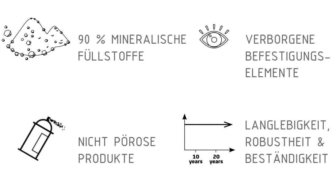Mineralwerkstoff